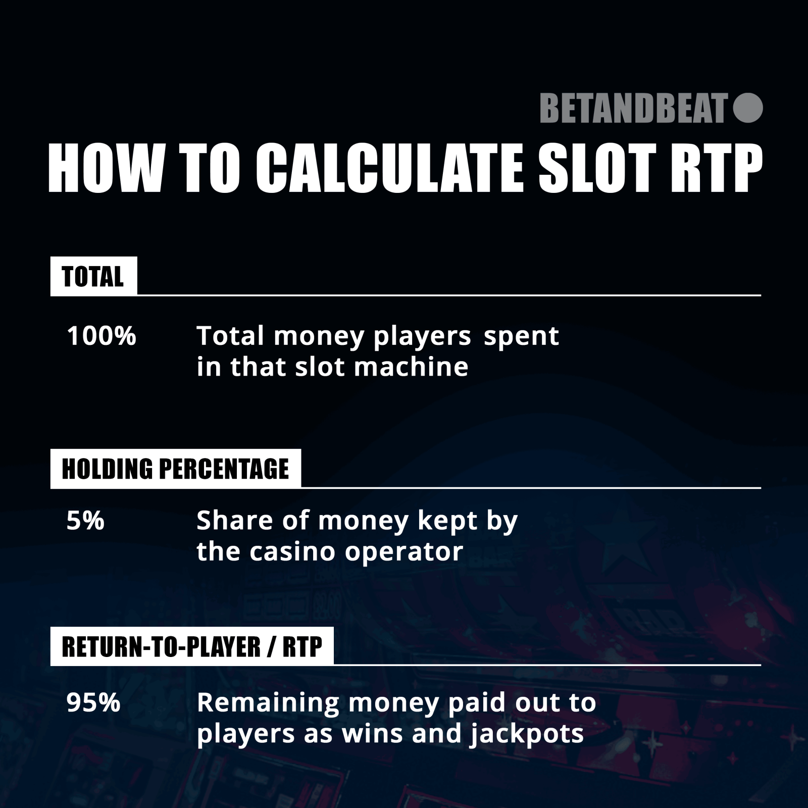 how to calculate RTP in slots