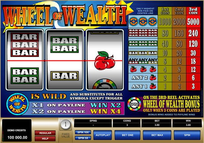 classic slots with a single payline