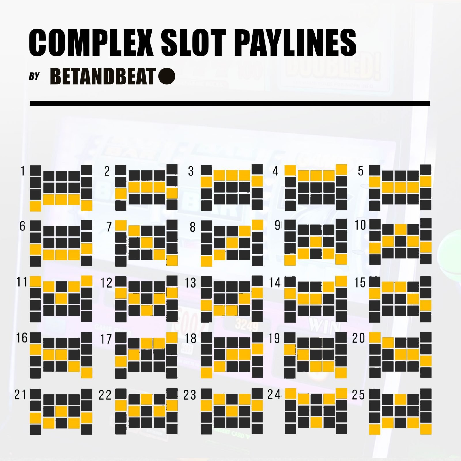 example of complex slot paylines