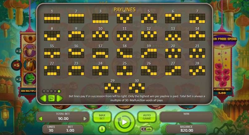 Example of an online slot game with multiple paylines.