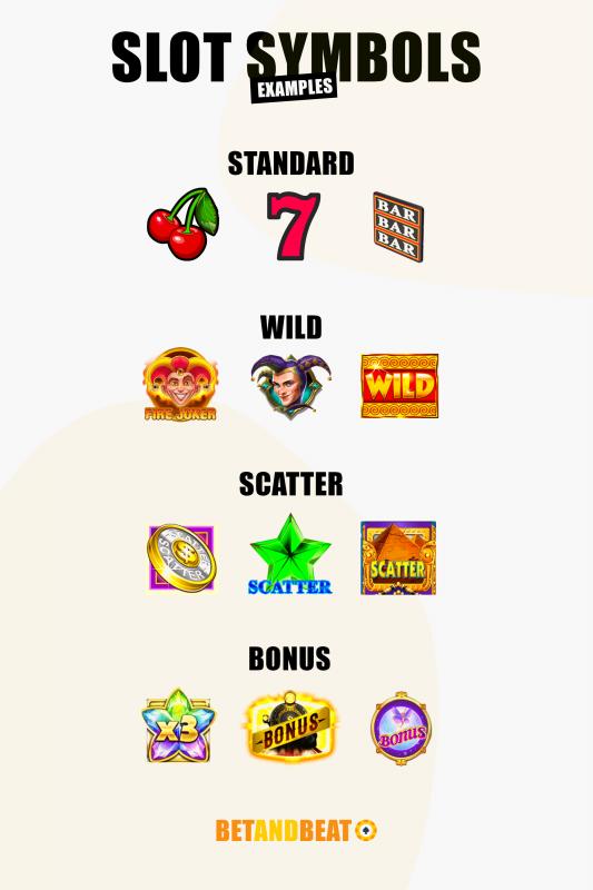 Slot Symbols (examples)