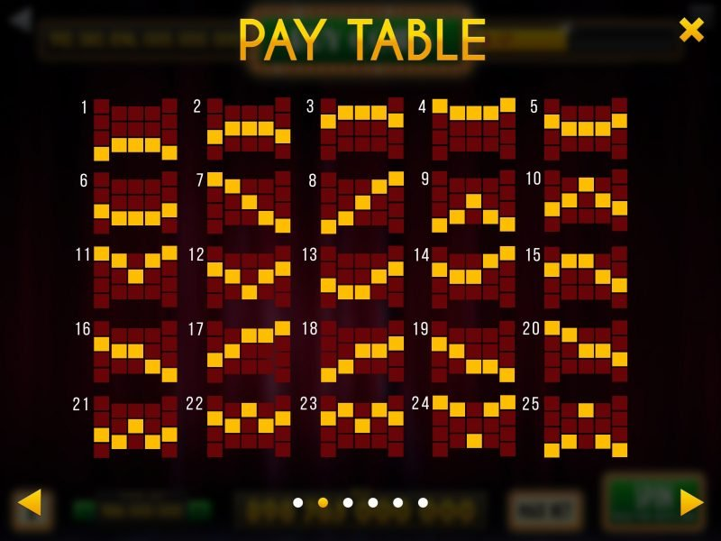 Wn lines of a slot paytable screen.
