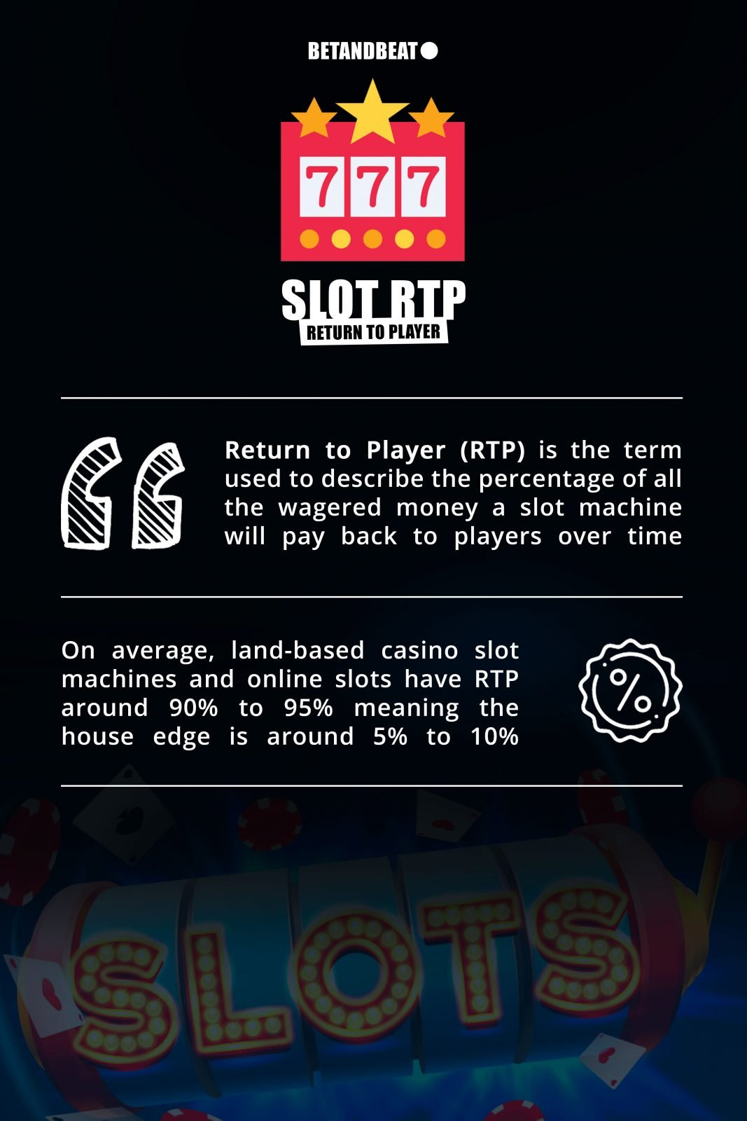 slot rtp (return to player in slots)