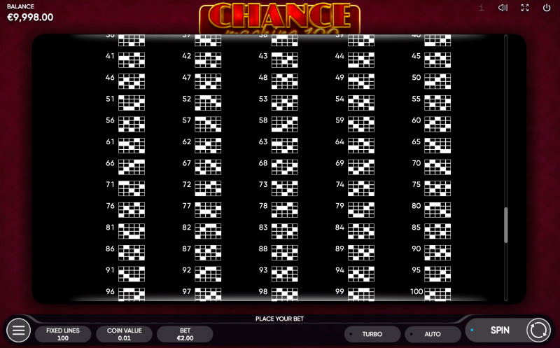 100 Paylines of Chance Machine 100 by Endorphina