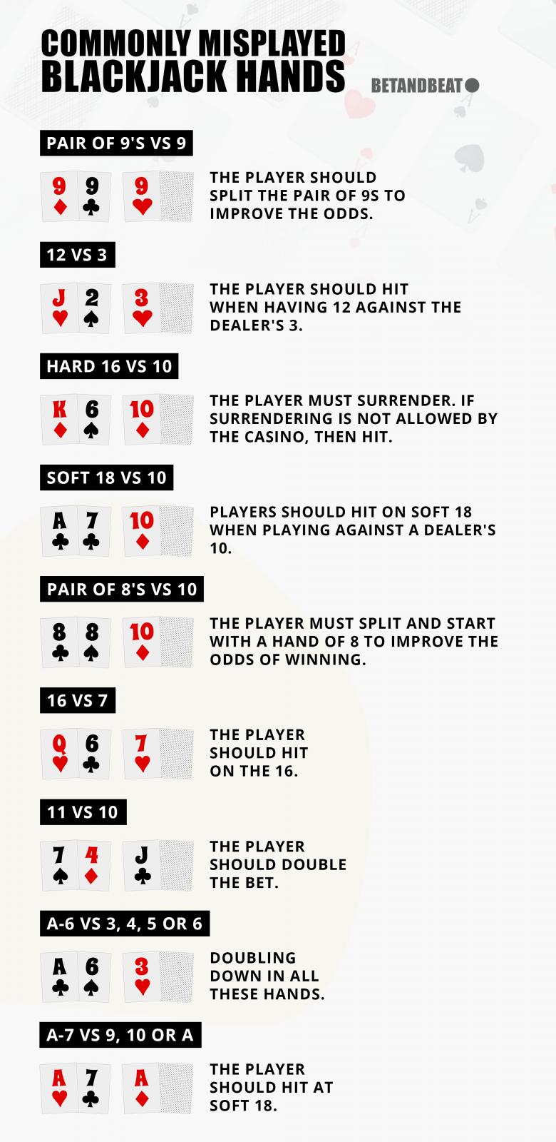 most common misplayed blackjack hands