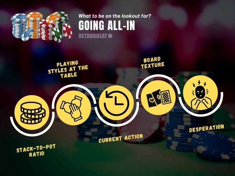 Important all-in poker strategies