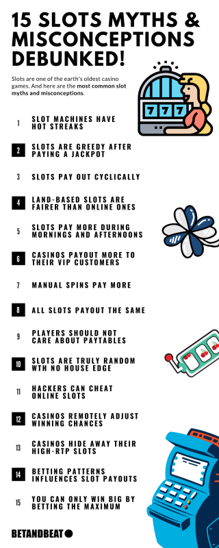 myths and misconceptions about playing slots