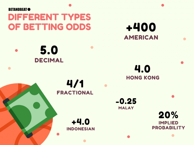 different types of betting odds