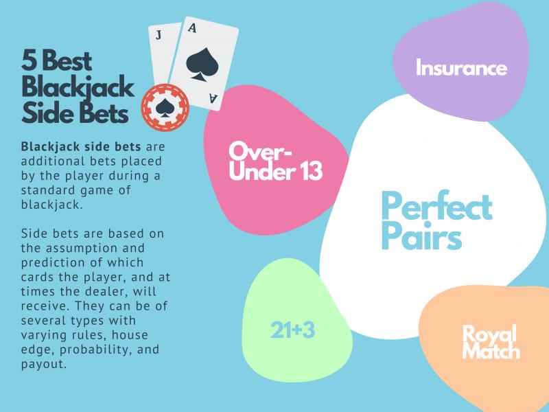 5 Most Popular Side Bets in Blackjack