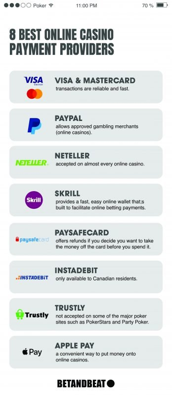 best online casino payment providers