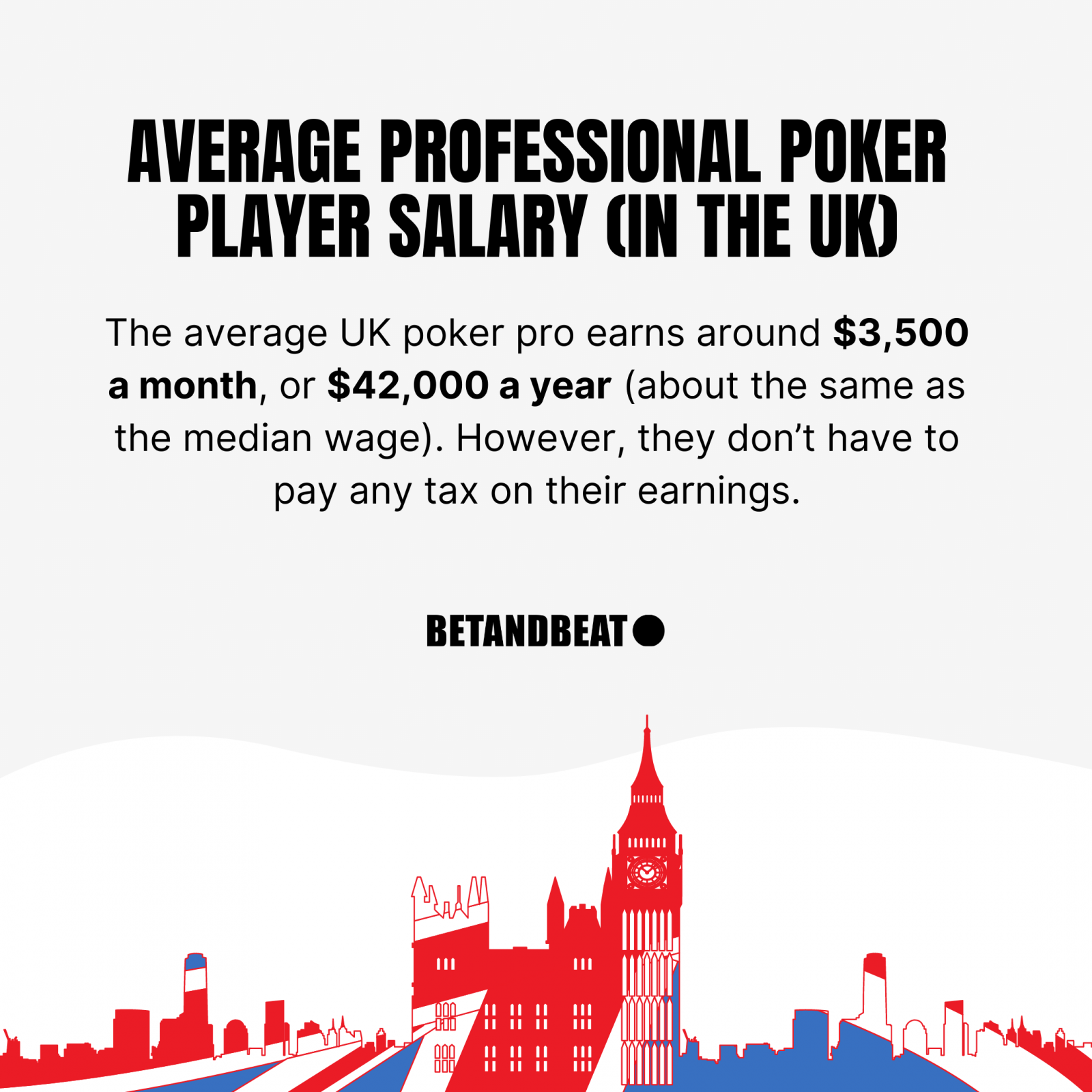 Average pro poker player salary in the UK.