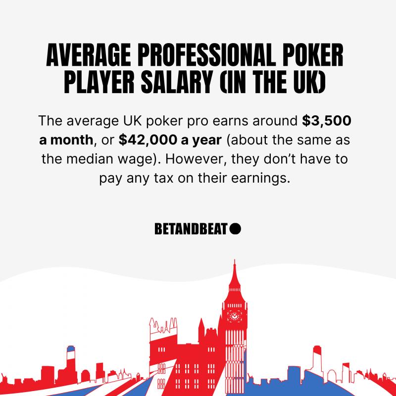 Average pro poker player salary in the UK.