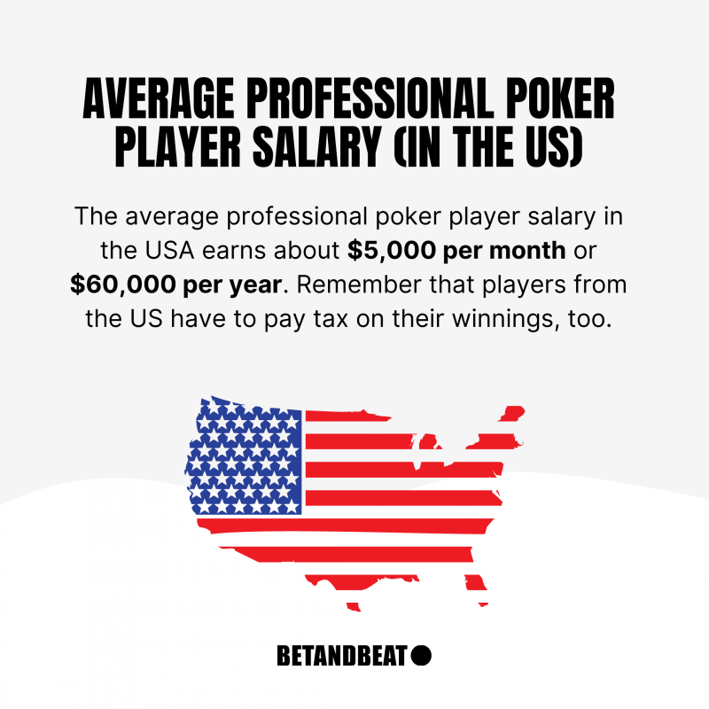 Average pro poker player salary in the US.