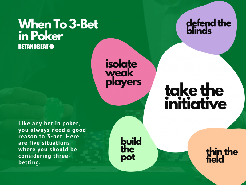 Best Times To Three-Bet In Poker