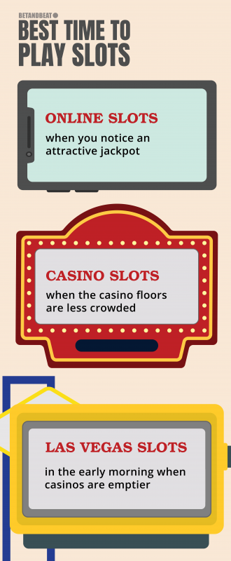 Best Time to Play Slots Online, In a Casino, and In Vegas