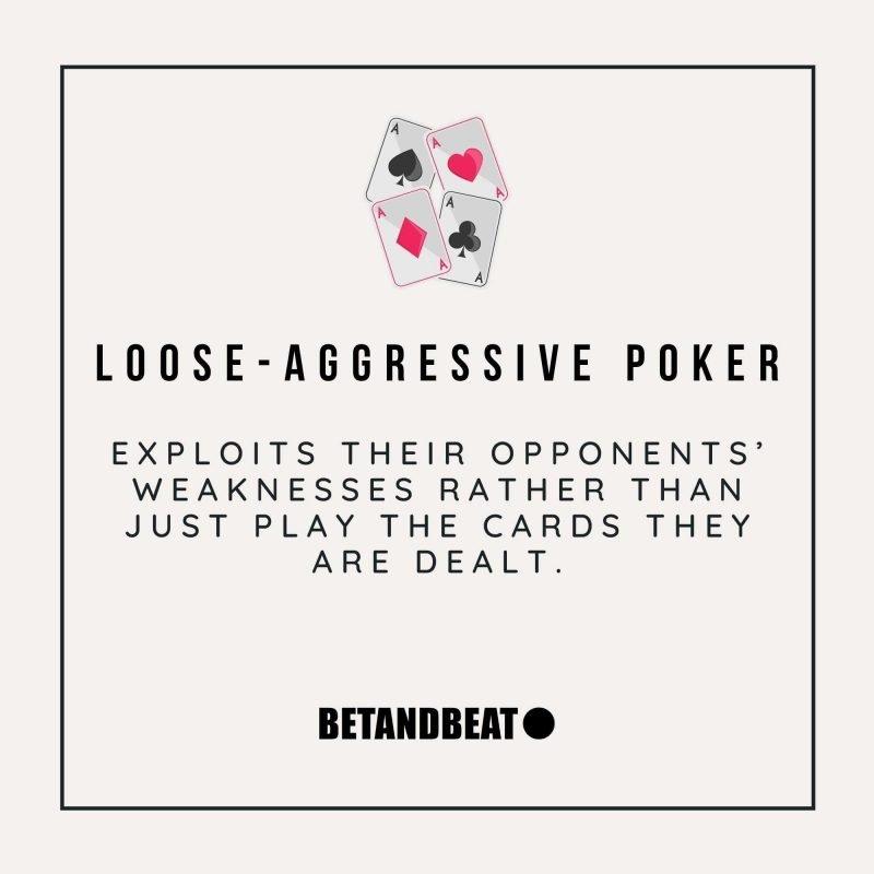 Loose-Aggressive (LAG) Definition