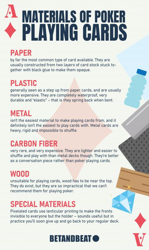 poker card materials