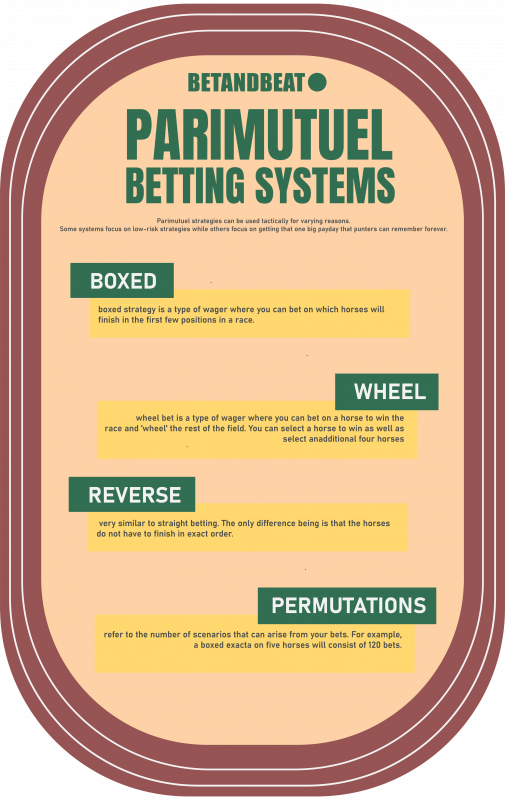 Most Popular Parimutuel Betting Systems