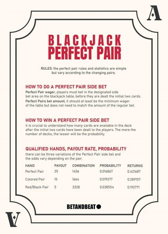 Blackjack Perfect Pair Strategy