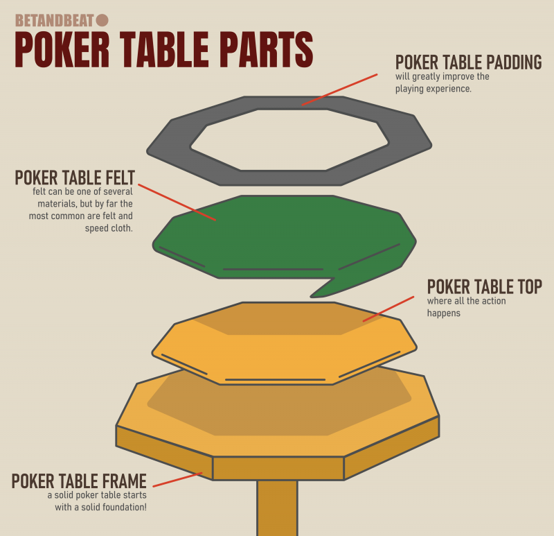 poker table parts