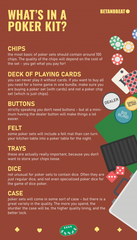 contents of a poker kit