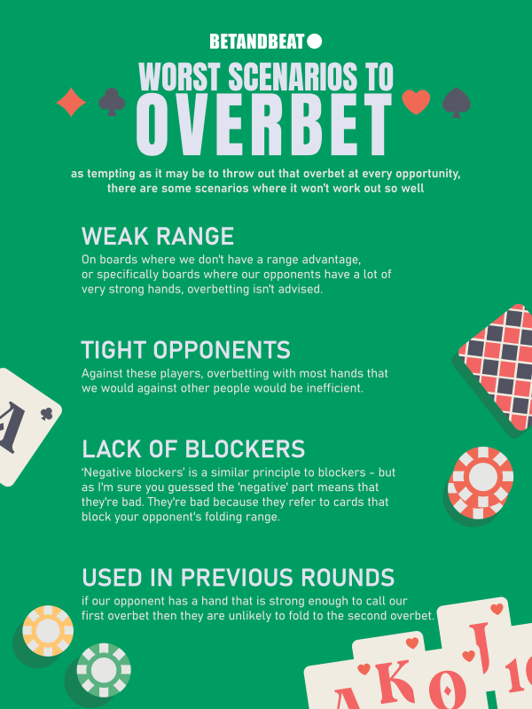 when to avoid overbetting in poker