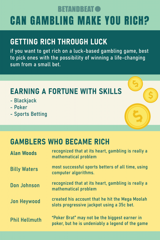 getting rich from gambling