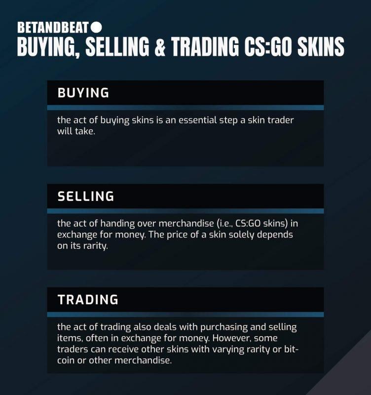 How CS:GO Skin Trading Works