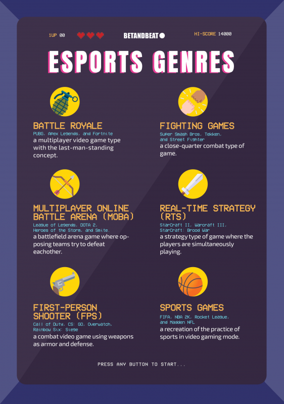 different types of eSports game genres