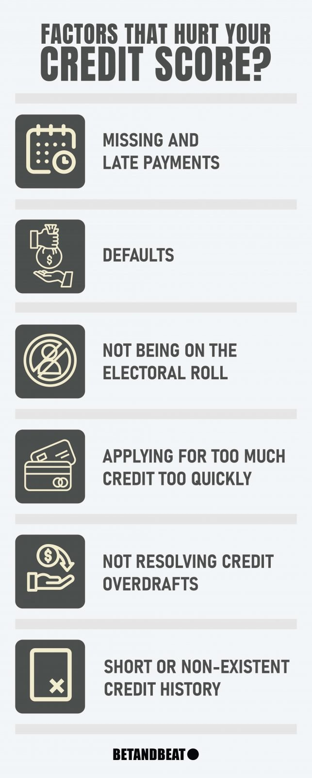 what affects your credit score