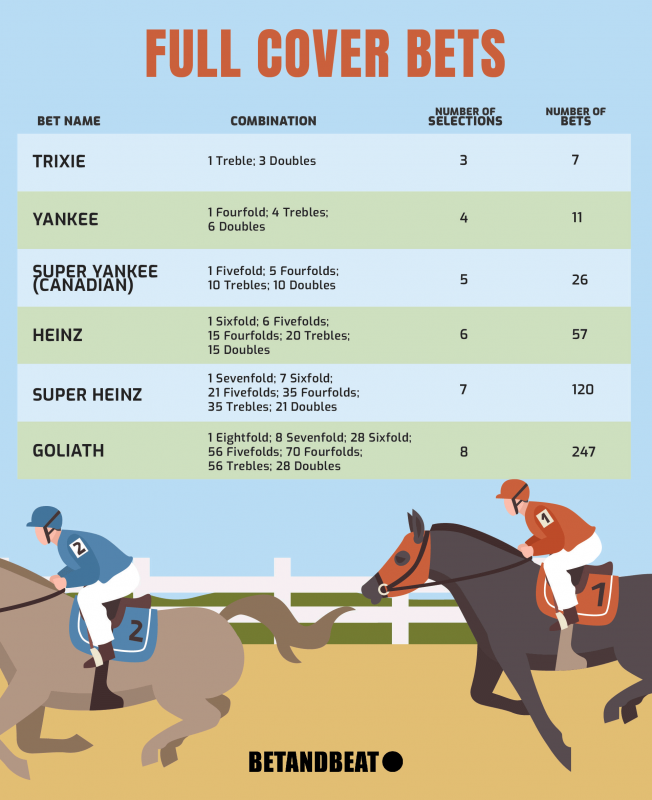 list of full cover bets