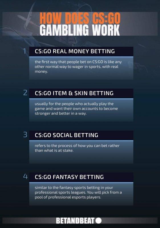 How does CS:GO betting work?