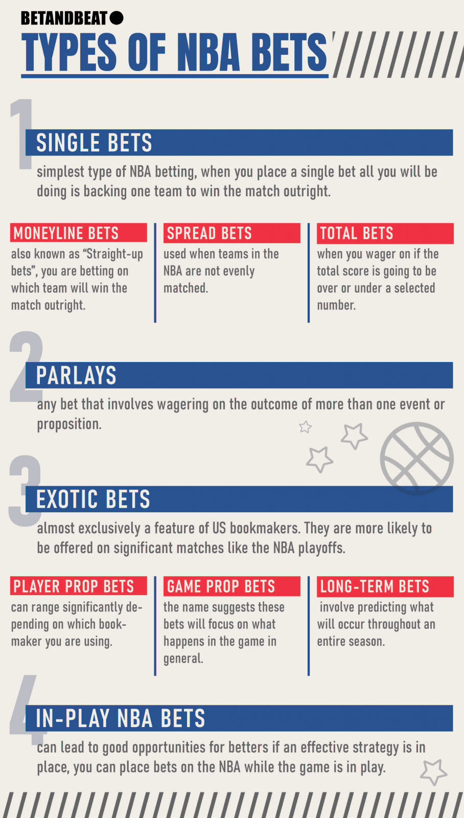 Types of NBA Bets