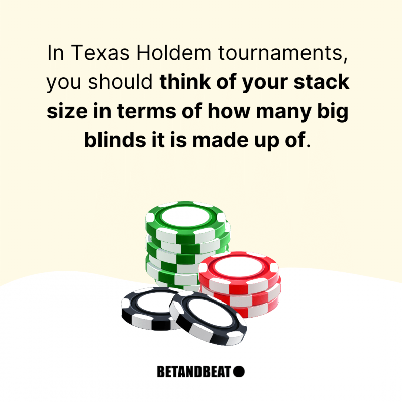 think of your stack size in terms of how many big blinds it is made up of