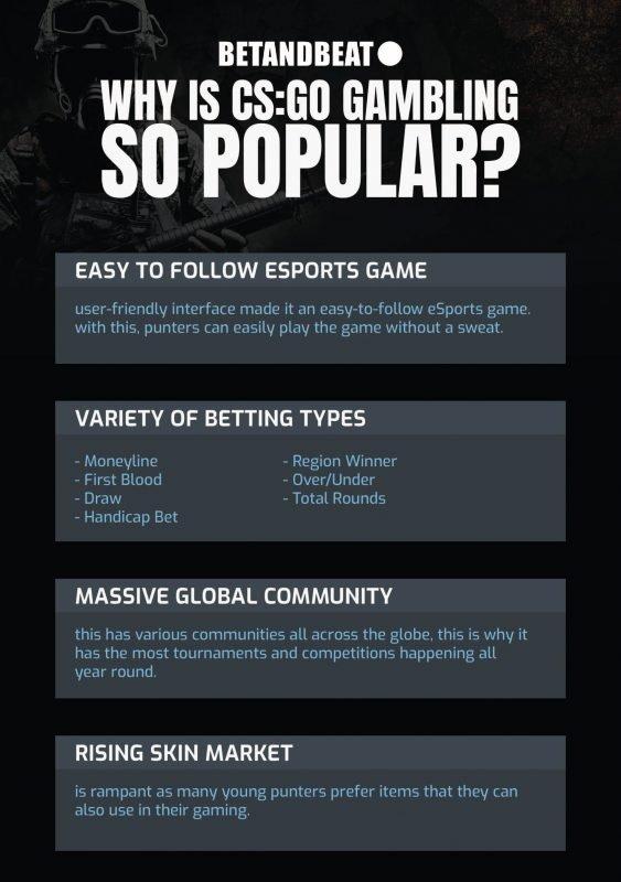 Reasons Why CS:GO Is So Popular