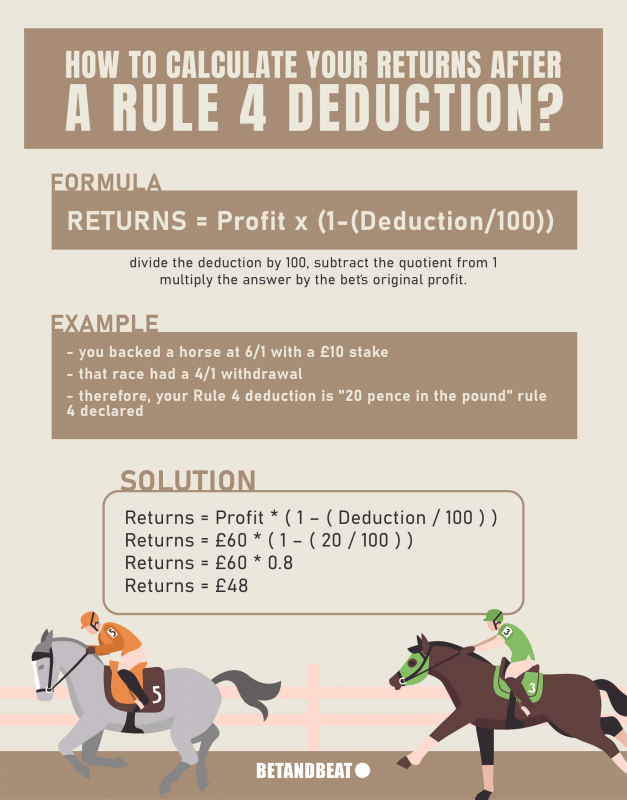 Calculate a Rule 4 Deduction