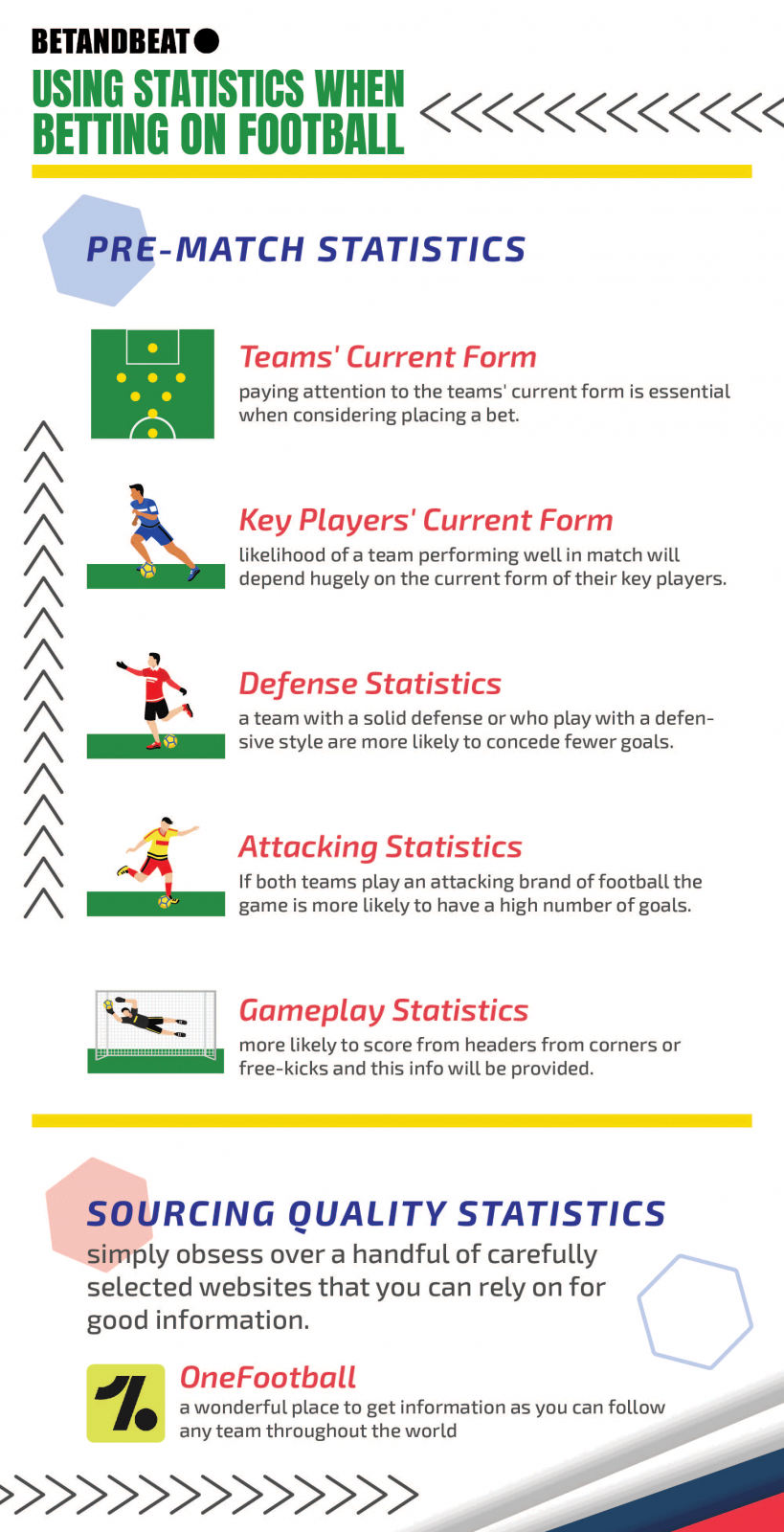 statistics for football betting