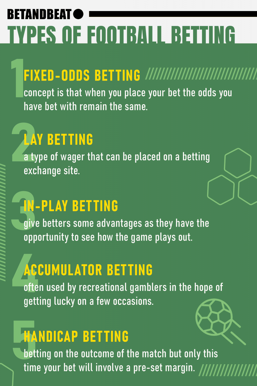 types of football betting