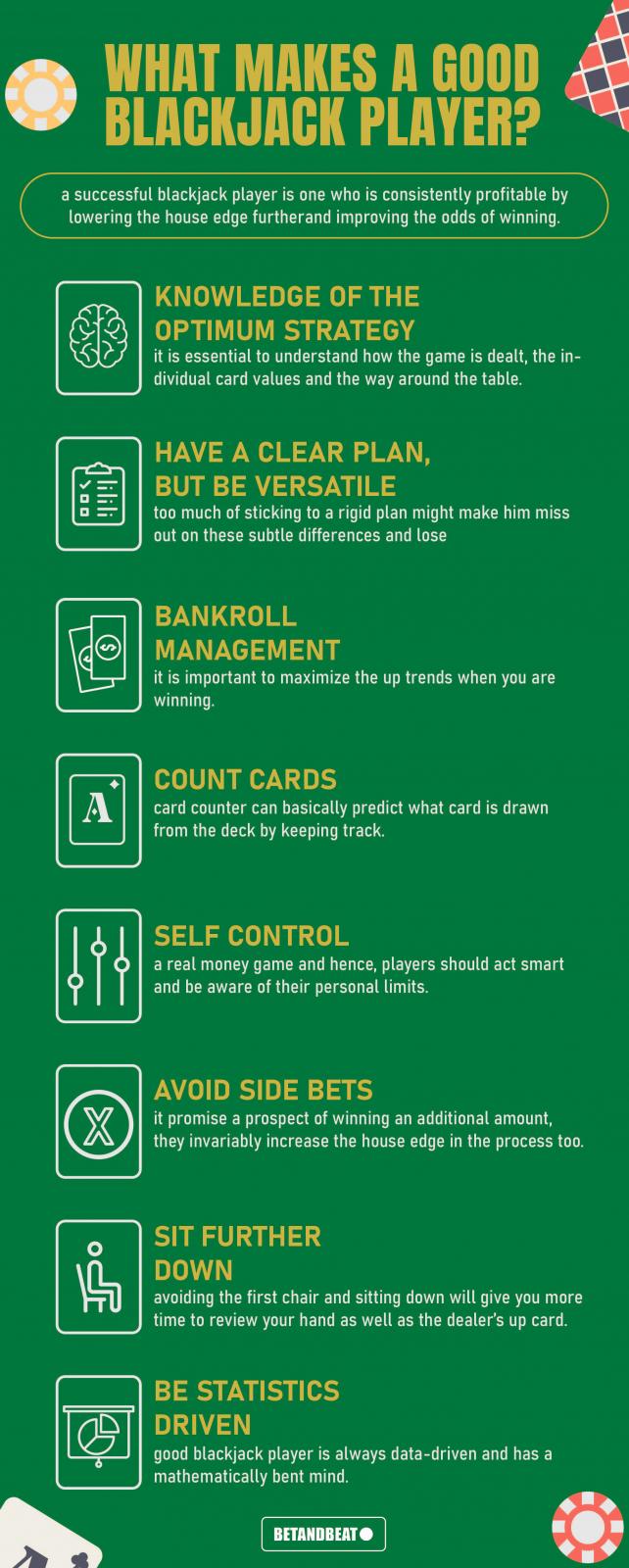 List of the Key Characteristics of Great Blackjack Players