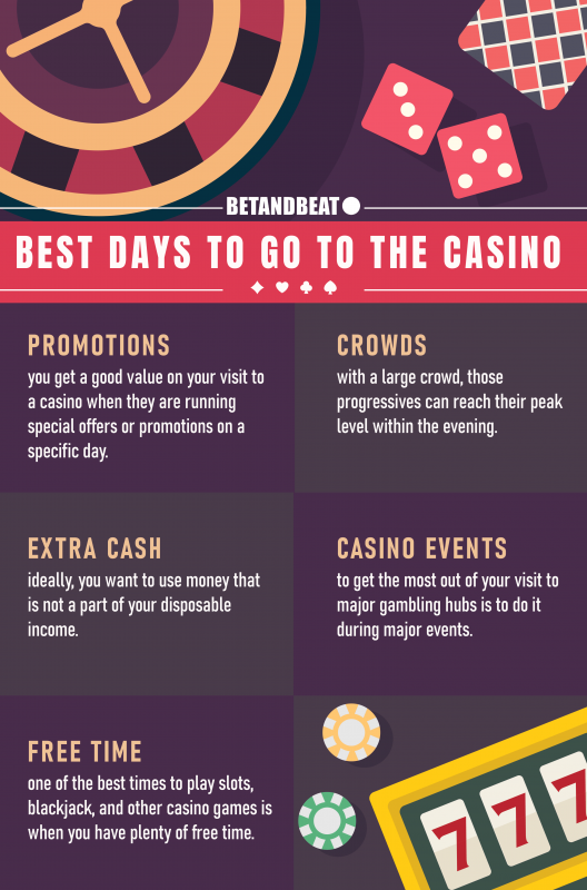 best days to go to the casino and win