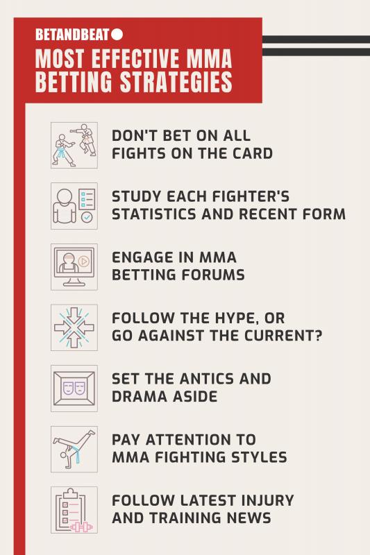top MMA betting strategies
