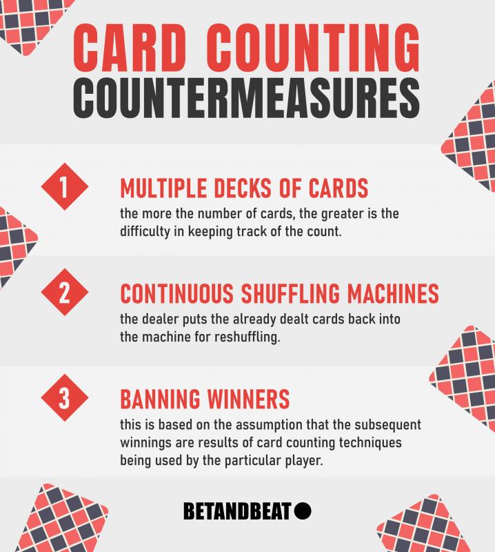 Card Counting Countermeasures in Blackjack