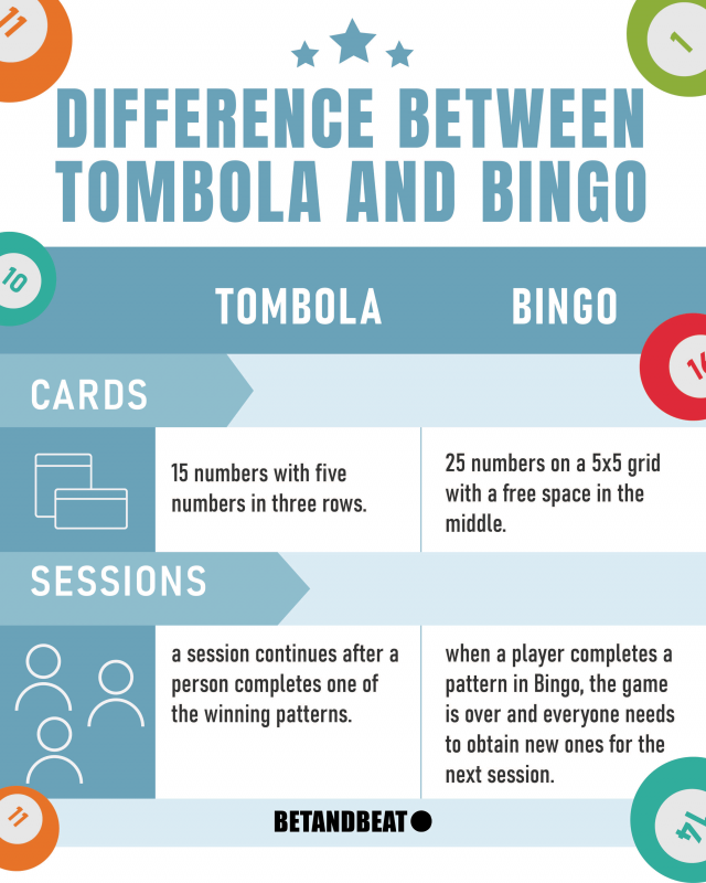 Bingo vs Tombola