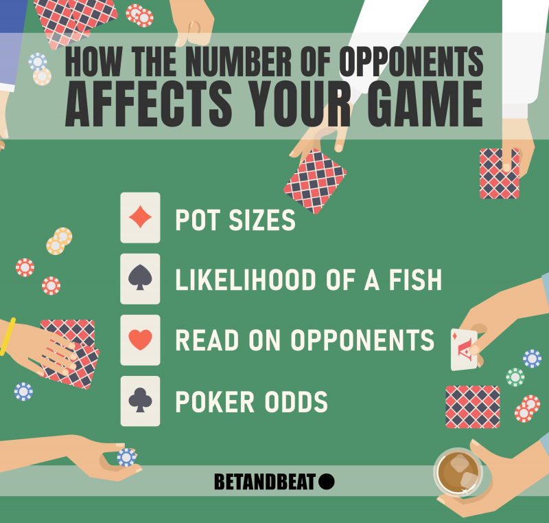 how the number of players affects poker