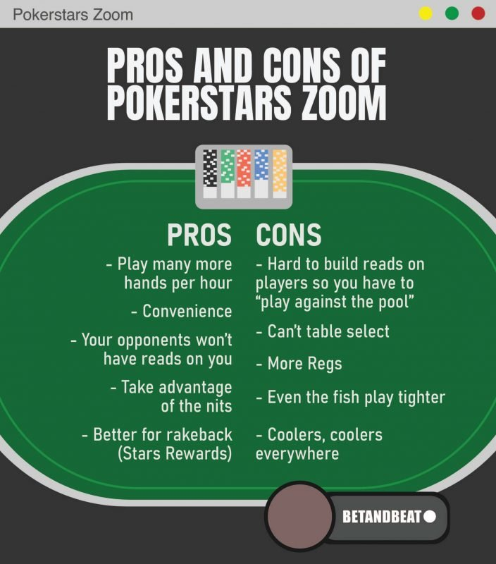 Pros and Cons of PokerStars Zoom.