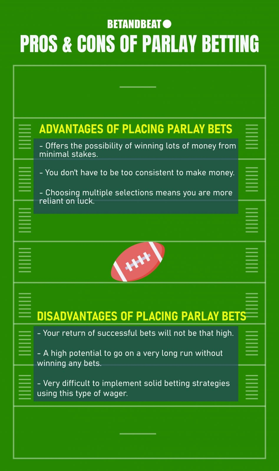 Pros & Cons of Placing Parlay Bets