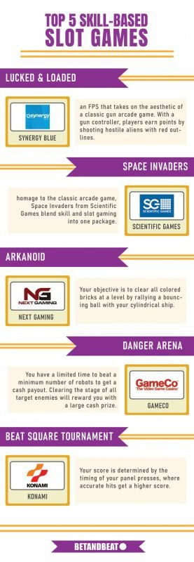 Top 5 Skill-Based Slot Games