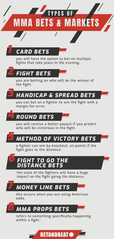 Different Types of Bets In MMA