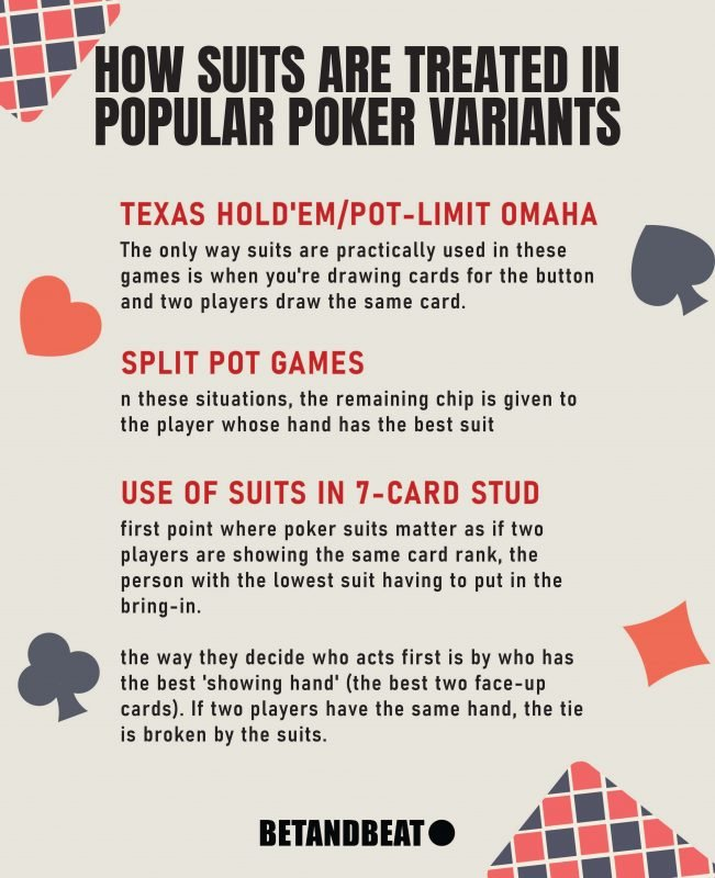 suitedness of cards in poker