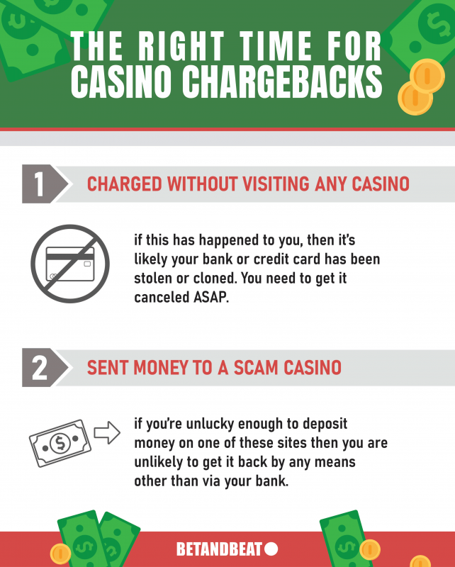 When To Ask For a Casino Chargeback